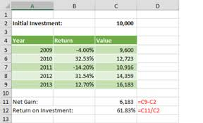 Add Cagr Line To Excel Chart Compound Annual Growth Rate Comparing Investments With The