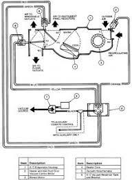 toyota land cruiser fuse box diagram  1998 toyota land cruiser fuse box diagram tractor repair on 1998 toyota land cruiser fuse