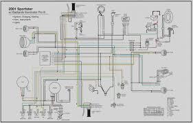 ignition switch wiring diagram 2000 harley davidson fatboy wiring 2002 fatboy wiring diagram fatboy tail light wiring diagram free download wiring diagram wire rh sellfie co