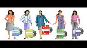 Etelestia Cad Fashion Design Software Etelestia Products Apparel Product Development Design Technology