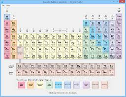 NEW PERIODIC TABLE SONG CAN CAN LYRICS   Periodic
