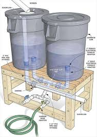 survivalgearup diy rainwater collection system