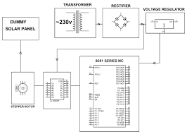 solar system block diagram the wiring diagram solar tracking system using microcontroller solar based projects block diagram