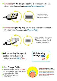 rj45 to usb cable wiring diagram mikulskilawoffices com rj45 to usb cable wiring diagram valid beautiful usb cable wiring diagram diagram wiring diagram