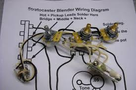 jonesyblues stratocaster guitar wiring options stratocaster blender guitar wiring
