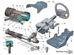 Устройство и ремонт рулевого управления Ваз Ваз Ваз  рулевое управление ваз 2113 ваз 2114 ваз 2115