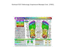 Rainbow Foot Reflexology Acupressure Massage Chart Free