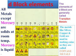 d-block elements, para & diamagnetic property,variable valency