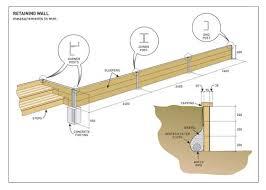 build a retaining wall australian