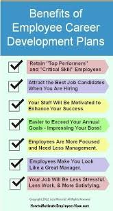 Career Development What Is Human Resource Defined Human