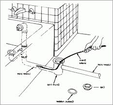 bathtub drain plumbing diagram with installing a p trap kitchen sink bathtub drain plumbing diagram on