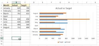 2d Bar Chart 2d 3d Bar Chart In Excel Tech Funda