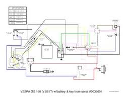 vespa vs wiring diagram by et3px et3px issuu vespa vnb wiring diagram at Vespa Wiring Diagram