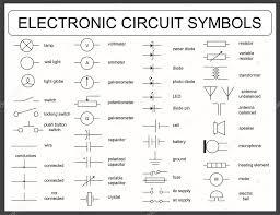wiring automotive diagram symbol wiring diagram operations automotive wiring diagram symbols wiring diagram automotive wiring diagram abbreviations circuit schematic diagrams automotive electrical