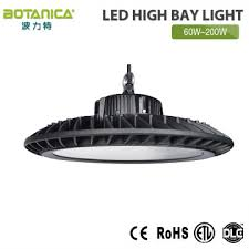 High Bay Lighting Wiki