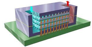 3-D Chip Design Challenges