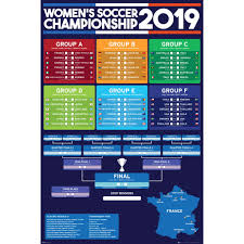 2019 Womens World Cup Wall Chart