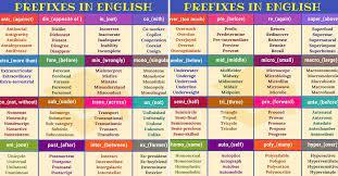 prefix 35 common prefi with