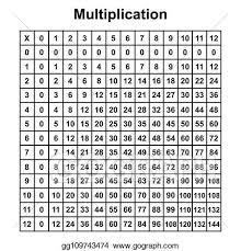 A Printable Multiplication Chart Vector Clipart Multiplication Table Chart Or
