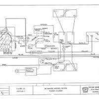 1974 cushman wiring diagram wiring diagrams cushman truckster wiring diagram wiring diagram and schematics cushman golf cart 36 volt wiring diagram 1974 cushman wiring diagram