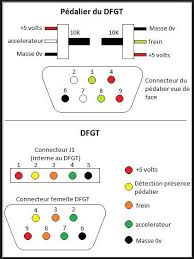 driving force gt wiring diagram dgft and wheel jpg