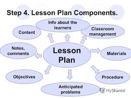 Lesson Plan Components Notes Comments Classroom Management Procedure ...