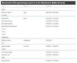 Governor Membership List John Batty Primary