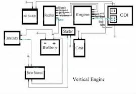 lifan wiring diagram wiring diagram honda ct90 lifan 12 volt wiring diagram home of the