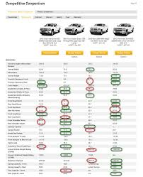 Chevy Truck Bed Dimensions Chart. bed size. undercover flex or ...