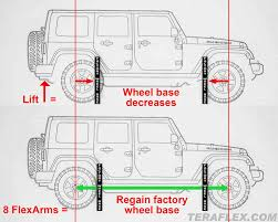 Choosing A Lift For Your Jeep Teraflex
