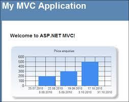 Gunnar Peipmans Asp Net Blog Asp Net Mvc 3 Beta Built In