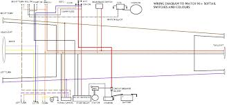 harley davidson ignition wiring diagram harley wiring diagrams description wiringdiagram harley davidson ignition wiring diagram