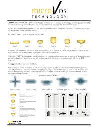 Lighting Distribution Chart Microvos Ligman Lighting Usa
