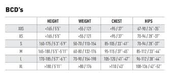 Mares Kaila Size Chart Mares Travel Light Package