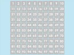 Hundreds Chart By Twos Interactive Smart Board Activity