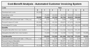 Cost Analysis Example Cost Benefit Analysis Example Excel Guatemalago