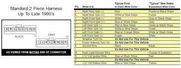 1994 ford radio wiring diagram 1994 image wiring 1994 ford festiva stereo wiring diagram wirdig on 1994 ford radio wiring diagram