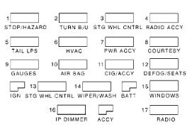 86 camaro wiring diagram fuse 86 auto wiring diagram schematic 86 chevy camaro fuse box 86 electrical wiring diagrams on 86 camaro wiring diagram fuse
