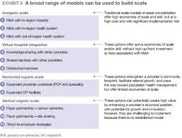 Key Strategies For Health Systems To Achieve Economies Of Scale
