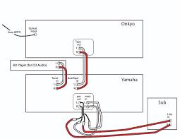 wiring two amps wiring image wiring diagram wiring two amps wiring auto wiring diagram schematic