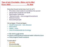 Water Aid to Mali | Ideas. Me. Revise.