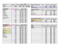 expenses breakdown template budget template pdf template business
