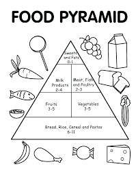 Healthy And Unhealthy Food Worksheets Healthy Foods Coloring Pages