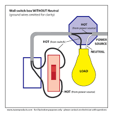 what you need to know before you change your wall switch i drew up two diagrams on what it means to not have a neutral in the box i omitted any ground wires to avoid confusion and to save myself a few brush