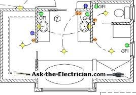 bathroom electrical wiring Residential Electrical Wiring Diagrams Pdf electrical wiring diagram bathroom house electrical wiring diagram pdf