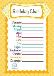 Teacher Birthday Chart For Classroom Birthday Printable Andbeyondshop Co