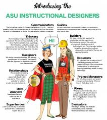 What Does An Instructional Designer Do Infographic