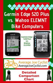 33 Best Garmin Edge Bike Computers Images In 2019 Cycling