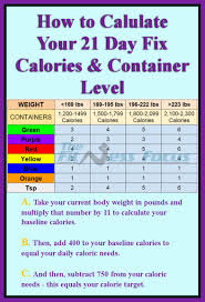 21 day fix calorie conner calculation chart how to calculate your calories and conner level when following the 21 day fix t program