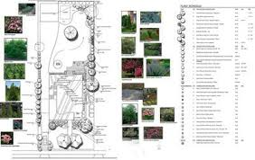 Small Picture Garden Planner Free Companion Planting Flowers In Vegetable